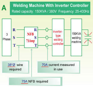 Welding Machine With Inverter Controller