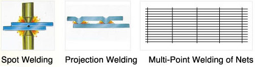 Spot Welding / Projection Welding / Multi-Point Welding of Nets